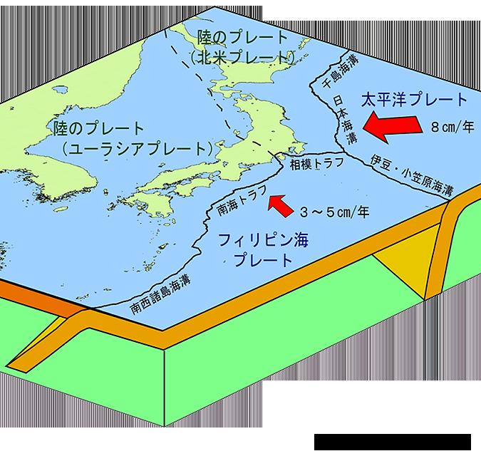 地震 スーパー 南海