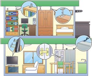 療養住環境最適化 (在宅医療・在宅介護・高齢者施設)
