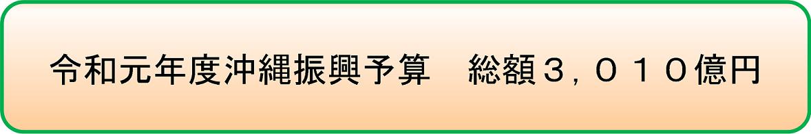 沖縄振興予算と主な施策 | 首相官邸ホームページ