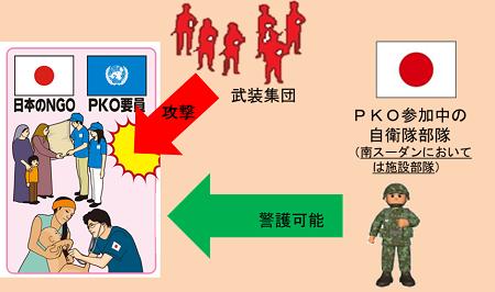 https://www.kantei.go.jp/jp/headline/img/heiwa_anzen/kaketsukekeigo.png